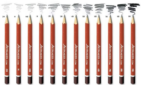 Как научиться рисовать карандашом - виды карандашей - фото