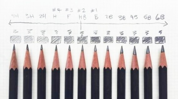 Лайфхаки для рисования карандашом - маркировка карандашей - фото