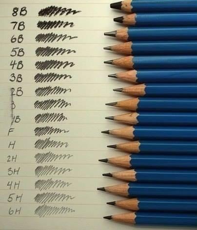 Всё о мягкости и твердости карандашей - маркировка - фото