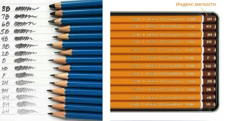 Как определить твердость карандаша - применение в зависимости от мягкости - фото