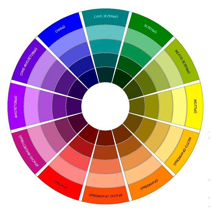 Серый цвет в живописи - круг Иттена - фото